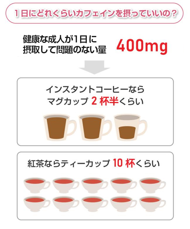 イン 摂取 量 カフェ
