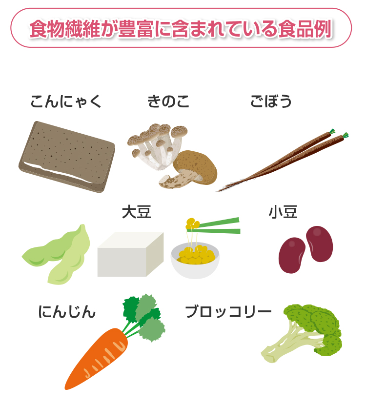 内 整える 腸 環境